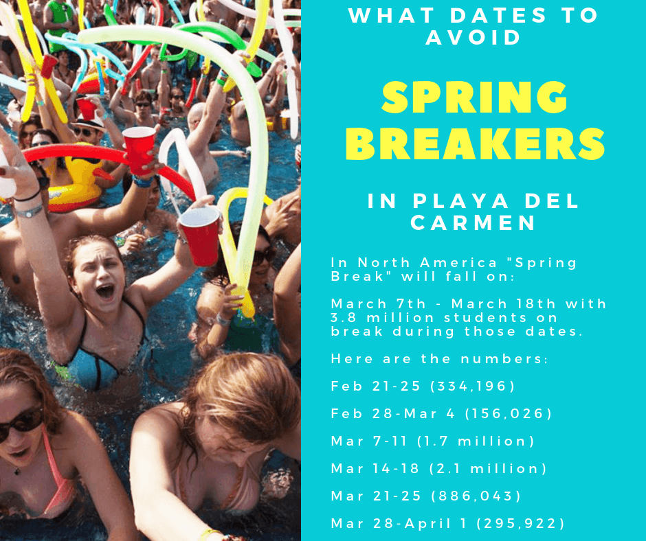 What dates to avoid spring breakers in Playa del Carmen