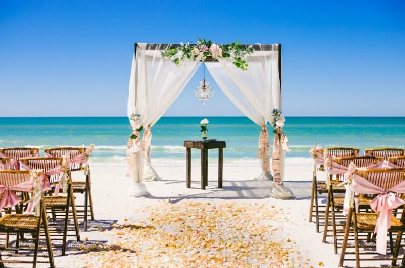 Your Average Cost of an All-Inclusive Wedding in Mexico in ...